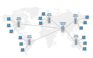 cara-kerja-cdn-cloudflare